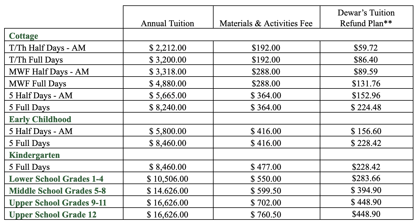 2019-2020 VBFS - Tuition Schedule