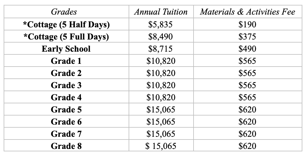 Tuition Schedule 2020-2021