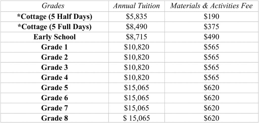2020-2021 Tuition Schedule for Virginia Beach Friends School